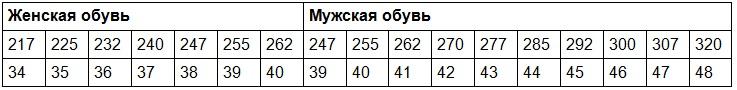 Размеры резиновых сапог: таблица