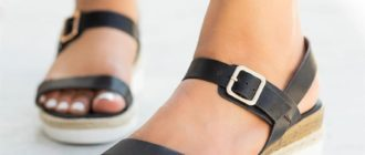 Модные женские сандалии 2020